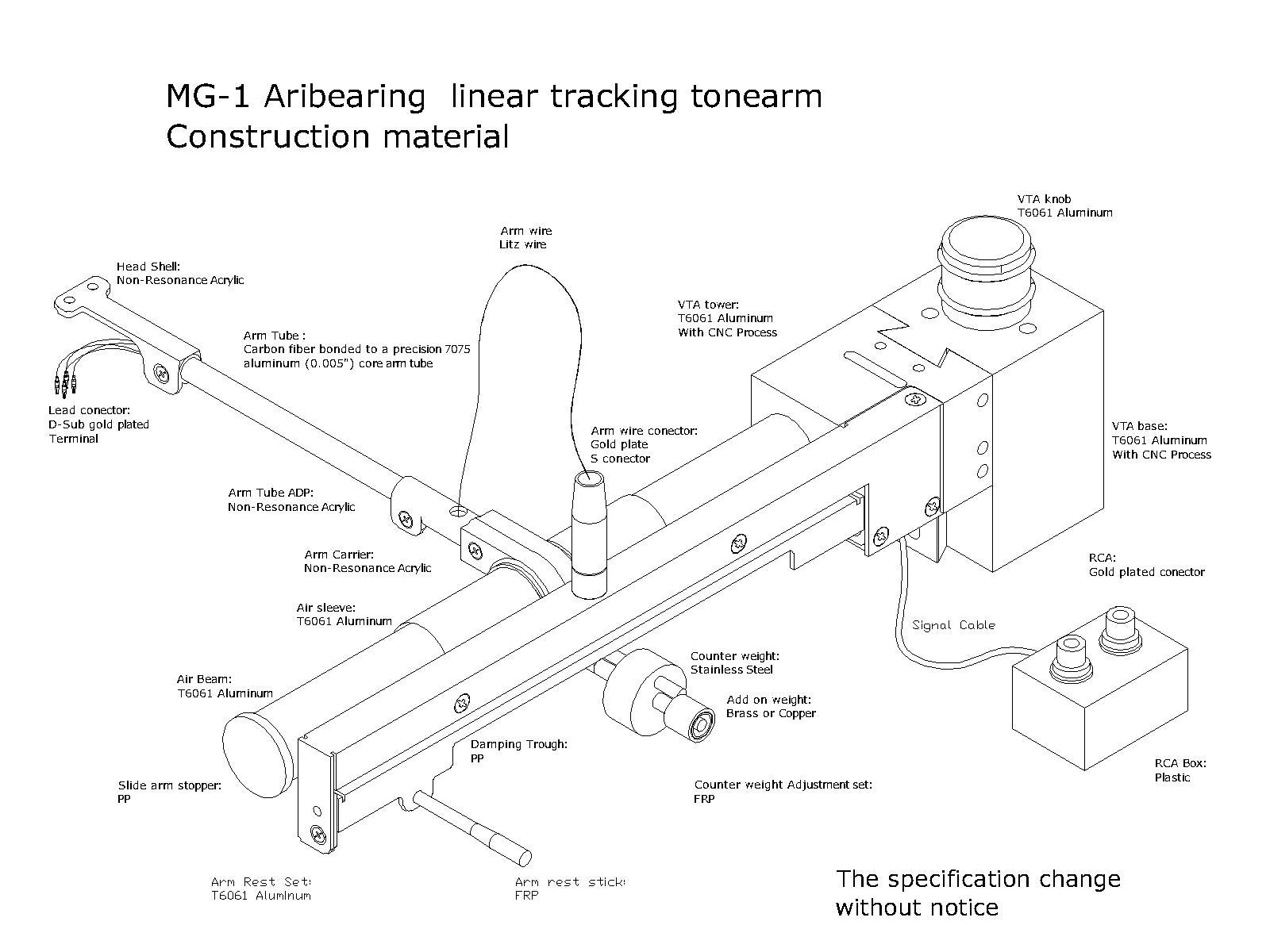 MG1material-backup.jpg